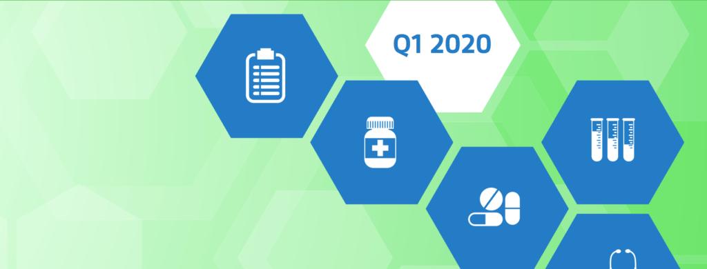 Q1 2020 - report medicinal cannabis